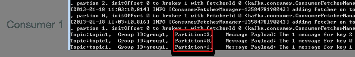 kafka rebalance 3 partition 1 consumer