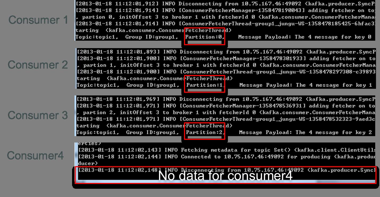 kafka rebalance 3 partition 4 consumer