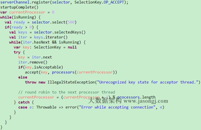Kafka SocketServer Acceptor_run